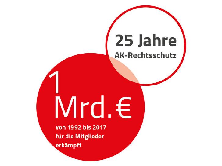 Grafik 25 Jahre AK-Rechtsschutz © Rauch-Gessl