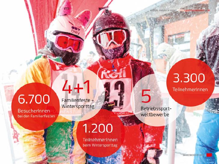 Schifahrer und Besucherzahlen © Prinz, Rauch-Gessl